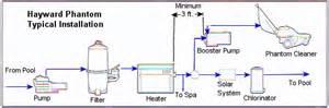 hayward ii pool wiring diagram get free image about wiring diagram