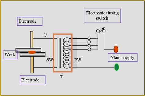 welding machine wiring diagram pdf welding machine wiring diagram pdf wiring diagram and schematic diagram images