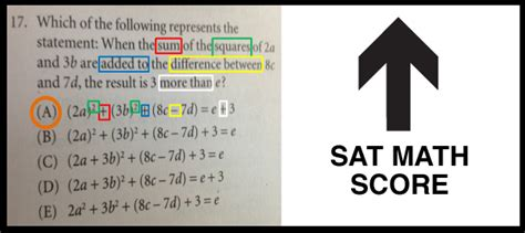 sat math section tips 5 proven strategies to increase your math sat score