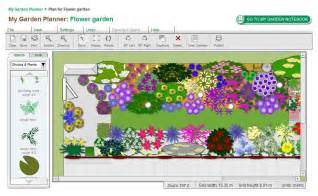 Garden Planner Online How To Plan Vegetable Garden Layout Front Yard