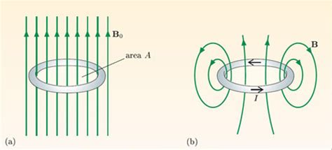 induktor synonim definition of critical inductance 28 images grover inductance calculations pdf editor