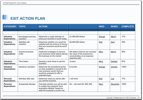 business plan outline template 22 free sample example