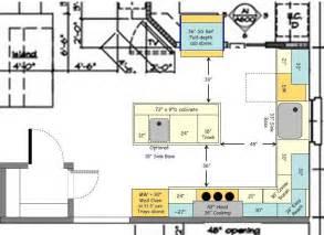 kitchen layout help