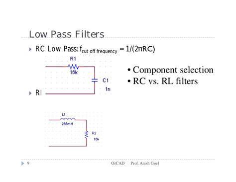high pass filter in frequency domain basic circuit or cad