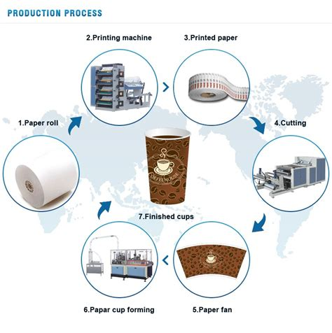Process Of A Cup Of by Ruida Favorable Price Automatic Disposable Paper Plate