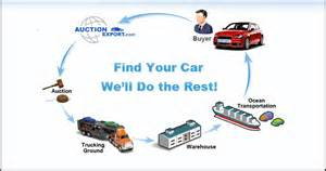 Used Cars Usa Export Canada How To Export Car From Usa And Canada Autos Nigeria