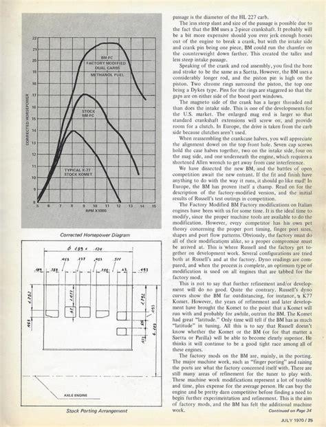 eagle 100cc atv wiring diagram 70cc atv wiring diagram