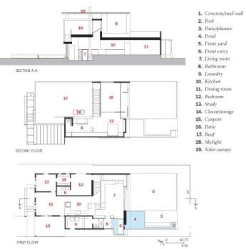 solar powered home plans solaripedia green architecture building projects in