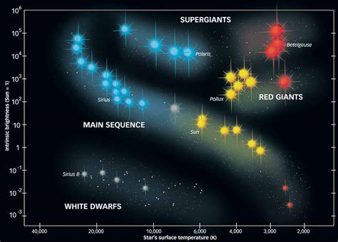 astronomical graphics graphic design photorealistic cgi