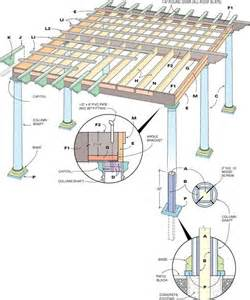 Covered Gazebo Plans by Covered Pergola Pattern Pdf Plans Coffee Table Plans Ana