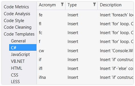 Code And File Templates For C Visual Basic Asp Net Xml In Visual Studio Html And Css Templates With Source Code Free