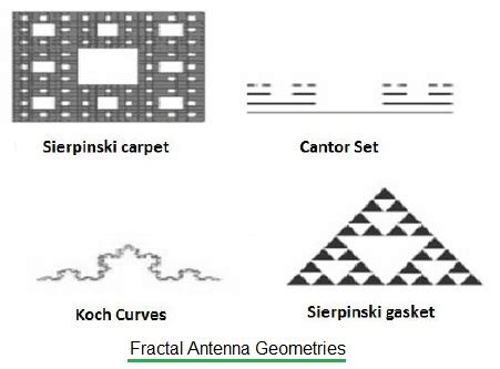 fractal tv antenna template fractal antenna template pdf images template design ideas