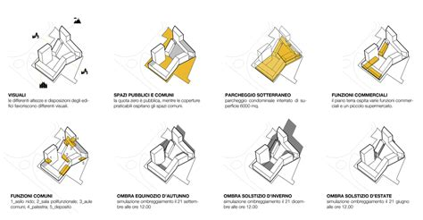 what is concept gallery of social housing in milan studiowok 11