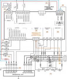 pioneer avx p7000cd wiring diagram avx free printable wiring diagrams