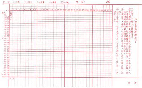 sle chart templates 187 basal body temperature chart