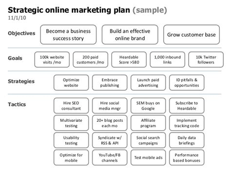 free marketing strategy template strategic marketing plan template