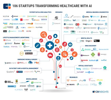 discount and cheap all items call center agent inbound berlin 106 artificial intelligence startups in healthcare