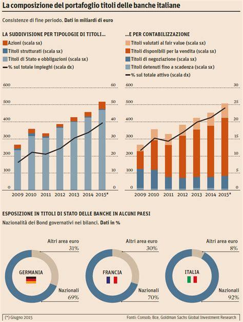 bilancio banche banche in bilancio btp per 455 miliardi info data