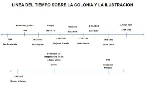 en la lnea de la gran experiencia linea de tiempo sobre la colonia y la ilustracion