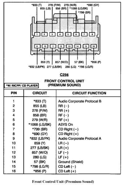 2000 Ford Taurus Radio Wiring Diagram
