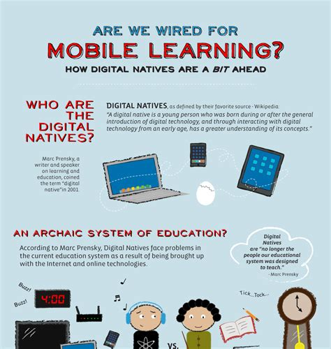 the real story of classroom technology in the oecd report edblog