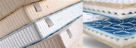 Reviews On Novaform Gel Memory Foam Mattress by Had Sleep Innovations Novaform Gel Memory Foam Mattress