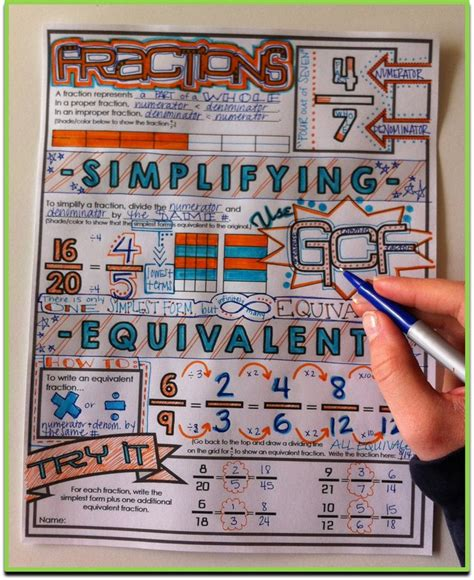doodle maths sign in fractions doodle notes note fractions and doodles
