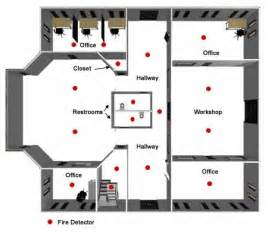 fire extinguisher symbol floor plan fire extinguisher symbol on floor plan