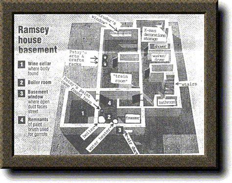 crimescene basement htm