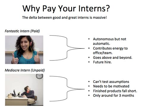 get intern 5 ways interns can help you scale quality content