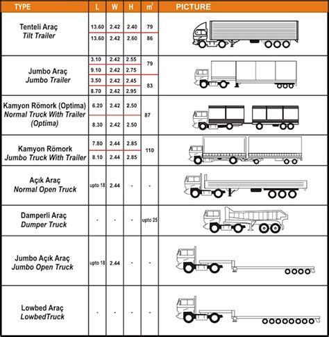 standard truck bed size kamyon 214 l 231 252 leri armada lojistik