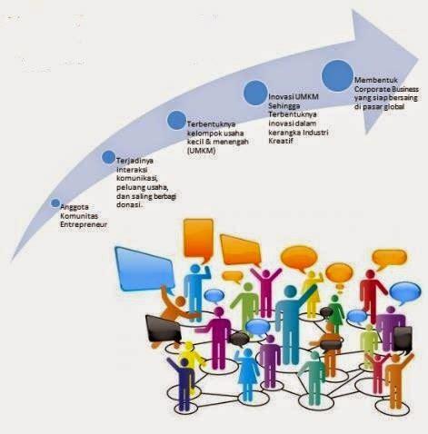 teori teori manajemen  organisasi kepuasan kerja