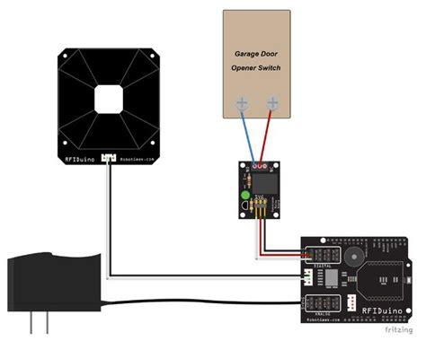 genie garage door openers sensor wiring diagrams basic