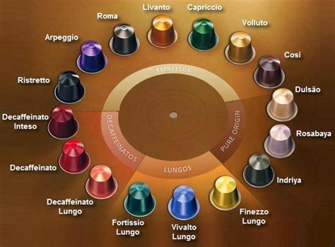 best nespresso coffee flavors from the edge october 2013