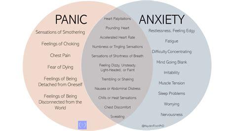 panic attacks  anxiety attacks hayden finch phd