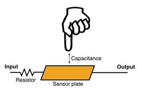 how to make a capacitive sensor geiger counter with touch interface use arduino for projects