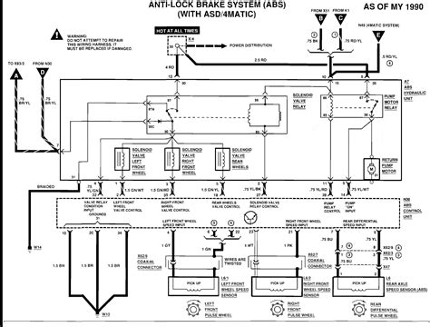 mercedes w124 ignition wiring diagram mercedes get free image about wiring diagram