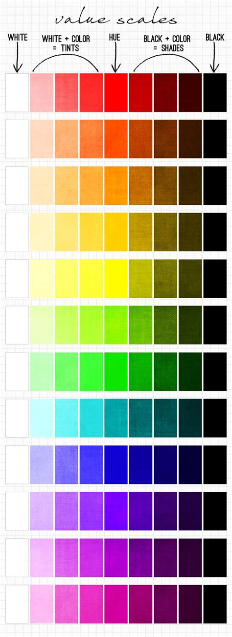 color shade value scale art lessons pinterest