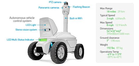 mobile robotics smp robotics autonomous mobile security robots ugv for