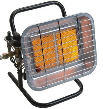 best portable propane heaters for heating your patio room