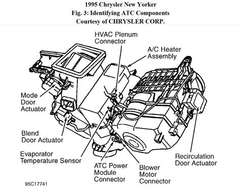 motor repair manual 1992 chrysler new yorker security system service manual 1995 chrysler new yorker blend door removal what are the steps to replacing a