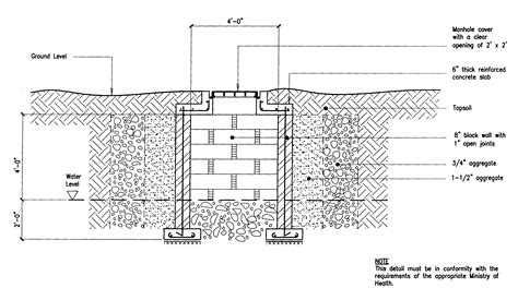 drainage section drawing building guidelines drawings section f plumbing