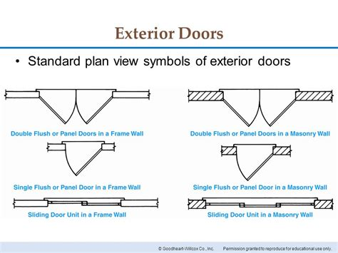 sliding door symbol in floor plan exterior door symbol