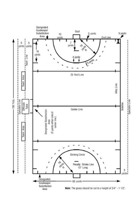 diagram of a hockey pitch pics for gt hockey ground images