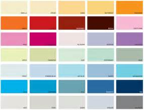 dulux kitchen bathroom paint colours chart best bathroom
