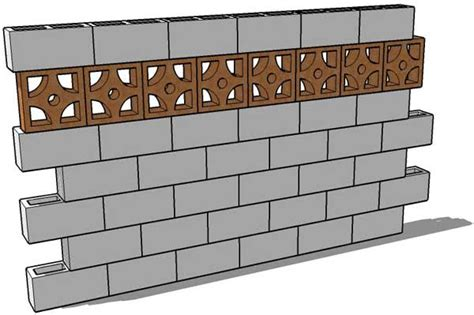 decorative wall blocks doubell machine and equipment