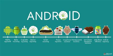 android code names new android policy geeky gadgets
