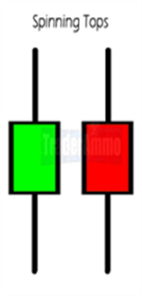 all candle sticks pattern a candle sticks books candlesticker candlestick pattern of the day review ebooks