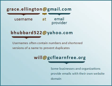 Email Address Free Email 101 Introduction To Email