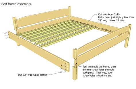 Easy To Build King Size Bed Plan Bed Frame Construction